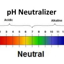 Neutralizer (2)
